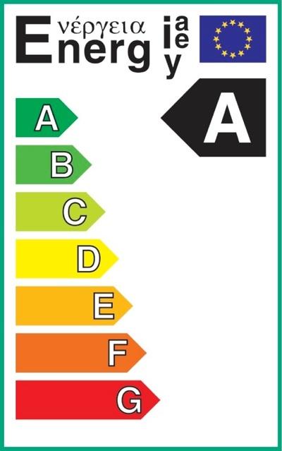 Ознаки за енергетска ефикасност