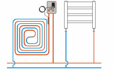 Инсталација на подно греење - регулација