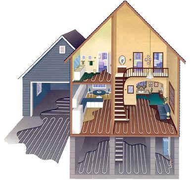 Зошто да одберете Подно Греење за вашиот дом
