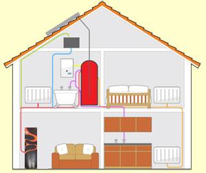 Куќа со радијатори