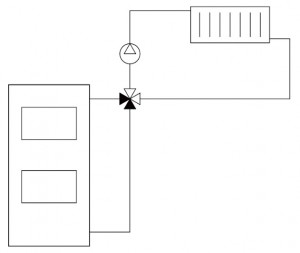 Шема за мешачки вентил