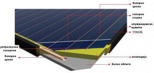 Solaren panel