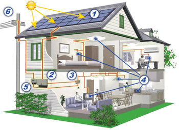 Топлинските пумпи вода/воздух поради бројните предности и заштеди стануваат сè попопуларни во изградбата и реновирањето на куќите, становите и деловните простории. Откриваме и зошто!
