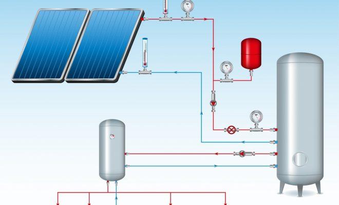 Соларни системи за греење на вода